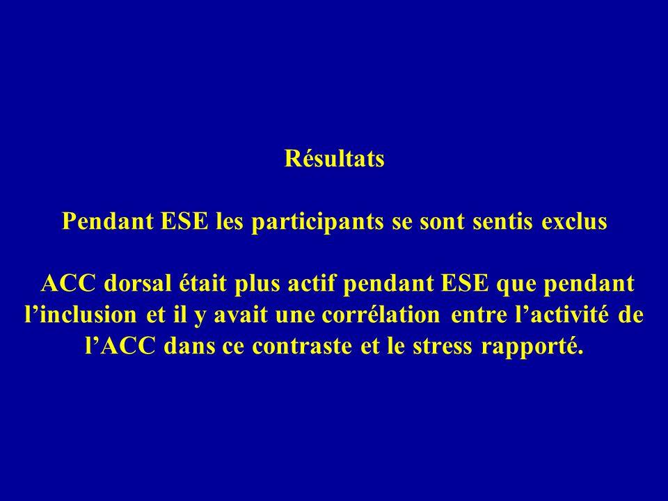 Résultats Pendant ESE les participants se sont sentis exclus ACC dorsal était plus actif pendant ESE que pendant linclusion et il y avait une corrélation entre lactivité de lACC dans ce contraste et le stress rapporté.