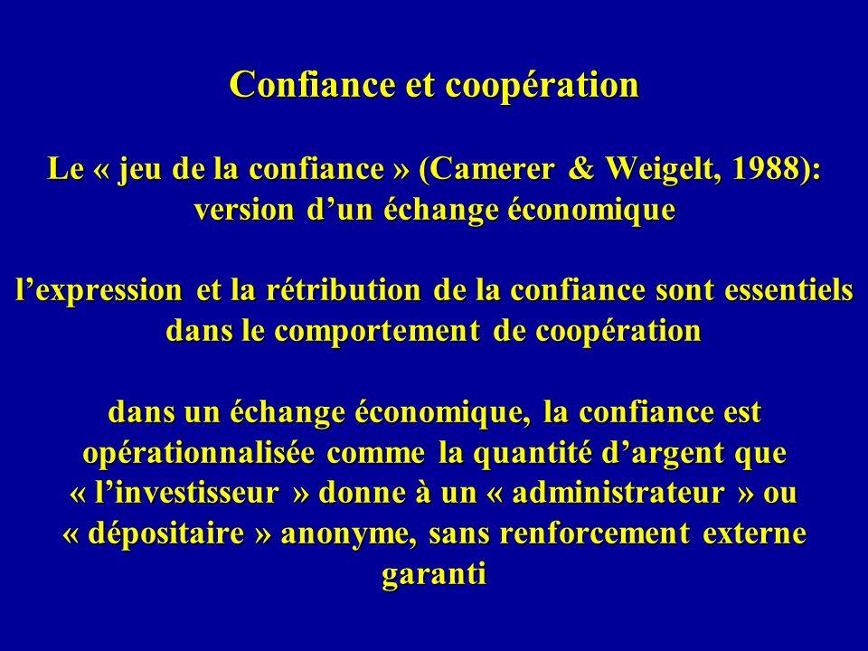 Confiance et coopération Le « jeu de la confiance » (Camerer & Weigelt, 1988): version dun échange économique lexpression et la rétribution de la confiance sont essentiels dans le comportement de coopération dans un échange économique, la confiance est opérationnalisée comme la quantité dargent que « linvestisseur » donne à un « administrateur » ou « dépositaire » anonyme, sans renforcement externe garanti