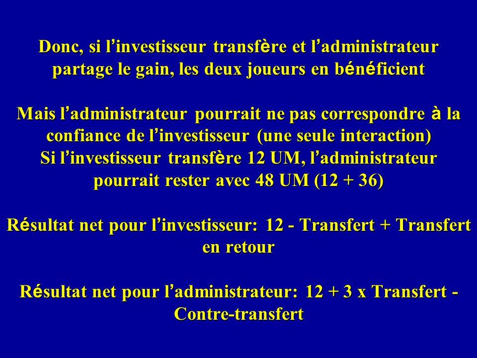 Donc, si l investisseur transf è re et l administrateur partage le gain, les deux joueurs en b é n é ficient Mais l administrateur pourrait ne pas correspondre à la confiance de l investisseur (une seule interaction) Si l investisseur transf è re 12 UM, l administrateur pourrait rester avec 48 UM (12 + 36) R é sultat net pour l investisseur: 12 - Transfert + Transfert en retour R é sultat net pour l administrateur: 12 + 3 x Transfert - Contre-transfert