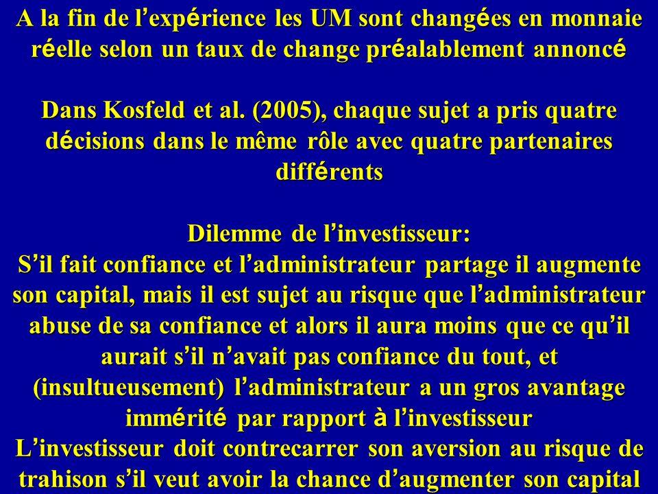 A la fin de l exp é rience les UM sont chang é es en monnaie r é elle selon un taux de change pr é alablement annonc é Dans Kosfeld et al.