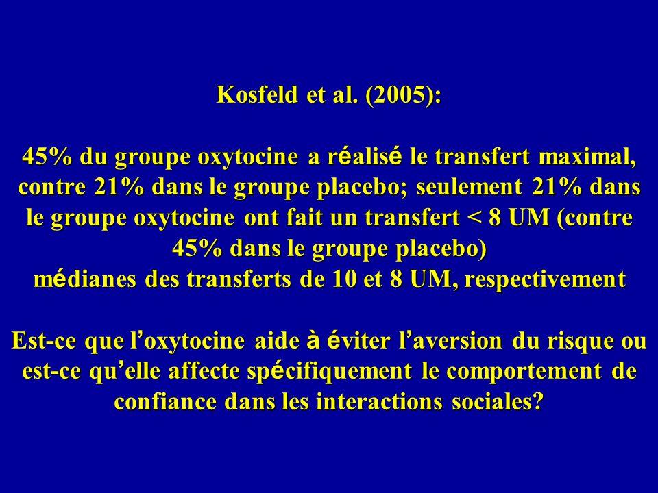 Kosfeld et al.
