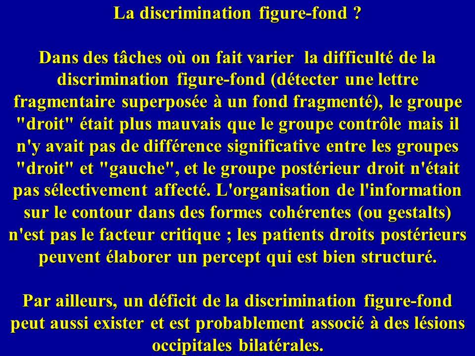 La discrimination figure-fond .