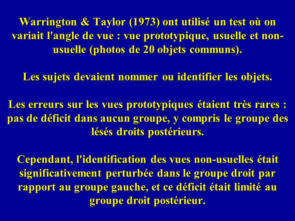 Warrington & Taylor (1973) ont utilisé un test où on variait l angle de vue : vue prototypique, usuelle et non- usuelle (photos de 20 objets communs).