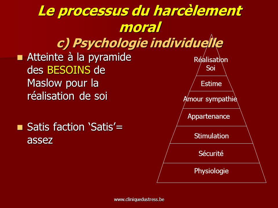 www.cliniquedustress.be Le processus du harcèlement moral c) Psychologie individuelle Atteinte à la pyramide des BESOINS de Maslow pour la réalisation