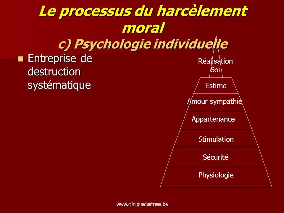 www.cliniquedustress.be Le processus du harcèlement moral c) Psychologie individuelle Entreprise de destruction systématique Entreprise de destruction
