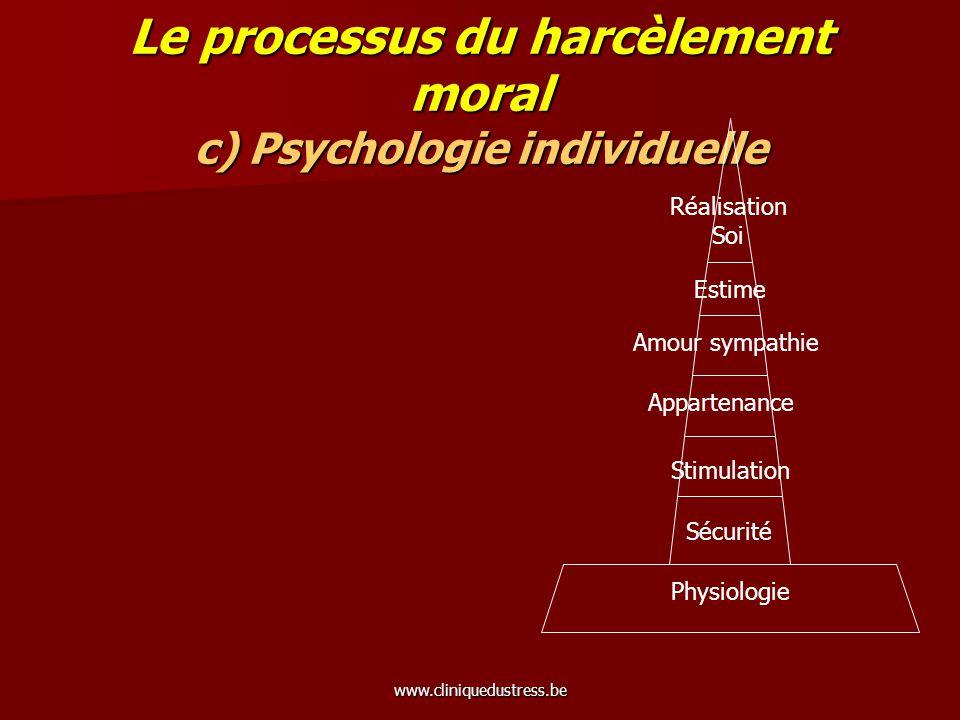 www.cliniquedustress.be Le processus du harcèlement moral c) Psychologie individuelle Physiologie Sécurité Stimulation Appartenance Amour sympathie Es