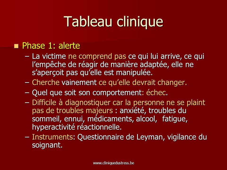 www.cliniquedustress.be Tableau clinique Phase 1: alerte Phase 1: alerte –La victime ne comprend pas ce qui lui arrive, ce qui lempêche de réagir de m