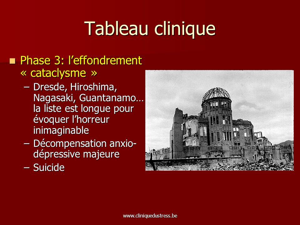 www.cliniquedustress.be Tableau clinique Phase 3: leffondrement « cataclysme » Phase 3: leffondrement « cataclysme » –Dresde, Hiroshima, Nagasaki, Gua