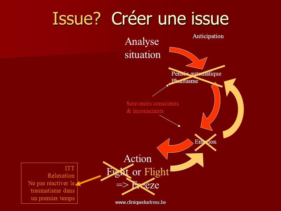 www.cliniquedustress.be Issue? Créer une issue Analyse situation Action Fight or Flight => Freeze Anticipation Pensée automatique Phantasme Emotion So