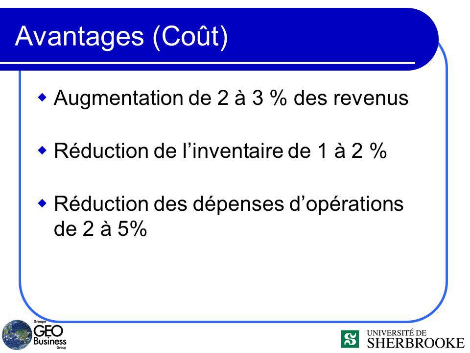 Avantages (Coût) Augmentation de 2 à 3 % des revenus Réduction de linventaire de 1 à 2 % Réduction des dépenses dopérations de 2 à 5%