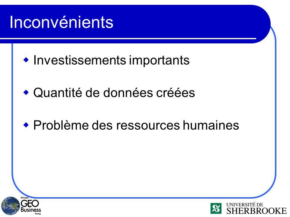 Inconvénients Investissements importants Quantité de données créées Problème des ressources humaines