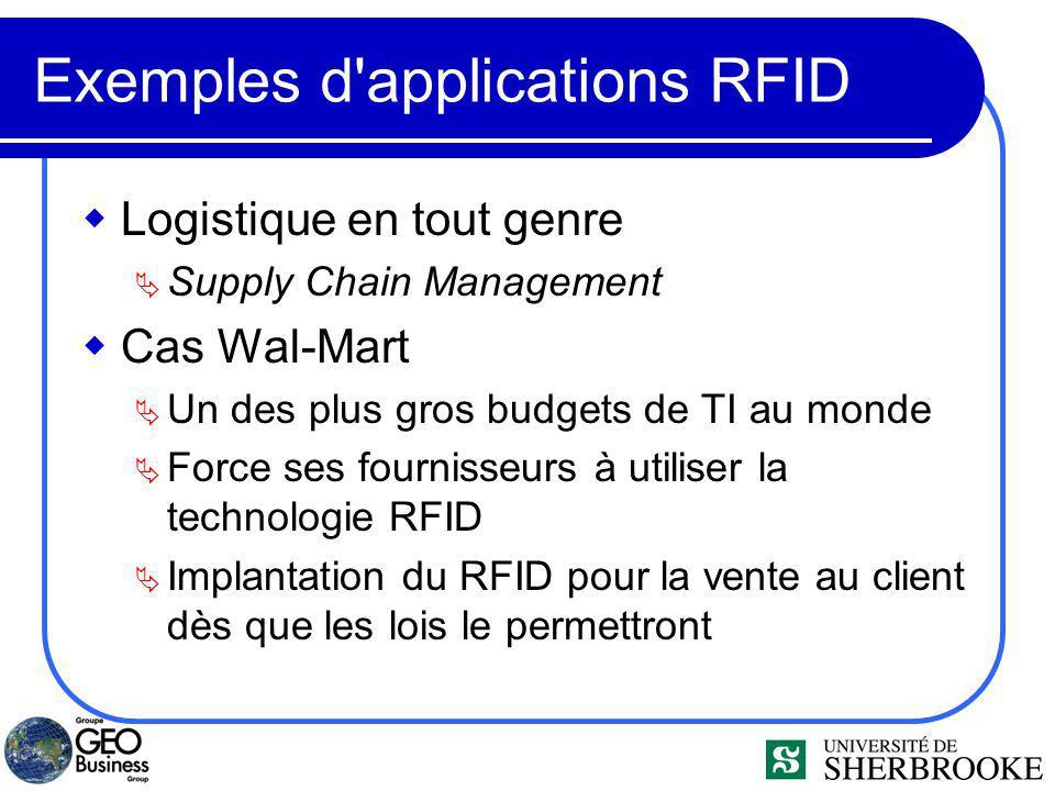Exemples d applications RFID Logistique en tout genre Supply Chain Management Cas Wal-Mart Un des plus gros budgets de TI au monde Force ses fournisseurs à utiliser la technologie RFID Implantation du RFID pour la vente au client dès que les lois le permettront