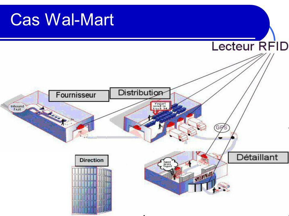 Cas Wal-Mart