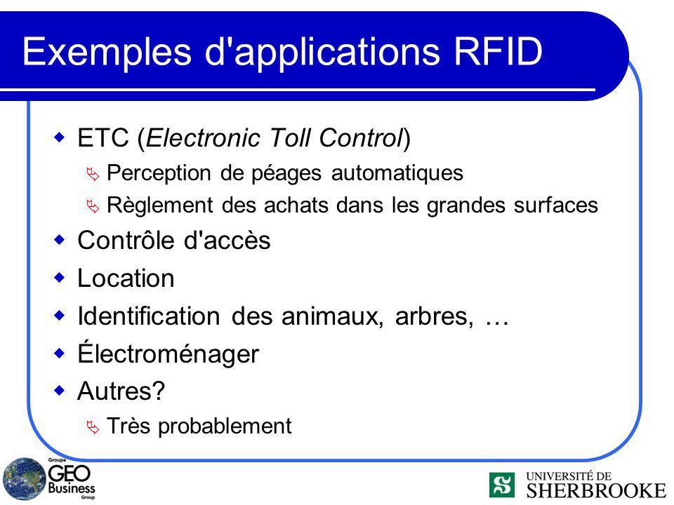 Exemples d applications RFID ETC (Electronic Toll Control) Perception de péages automatiques Règlement des achats dans les grandes surfaces Contrôle d accès Location Identification des animaux, arbres, … Électroménager Autres.