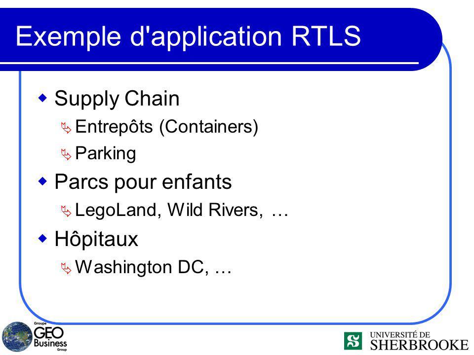 Exemple d application RTLS Supply Chain Entrepôts (Containers) Parking Parcs pour enfants LegoLand, Wild Rivers, … Hôpitaux Washington DC, …