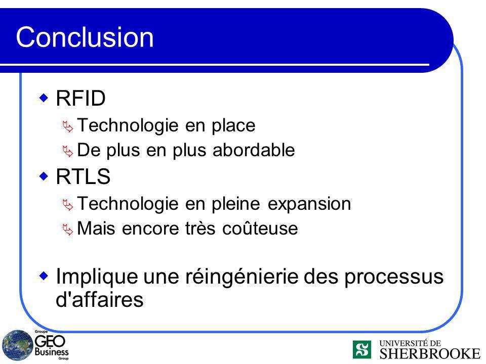 Conclusion RFID Technologie en place De plus en plus abordable RTLS Technologie en pleine expansion Mais encore très coûteuse Implique une réingénierie des processus d affaires