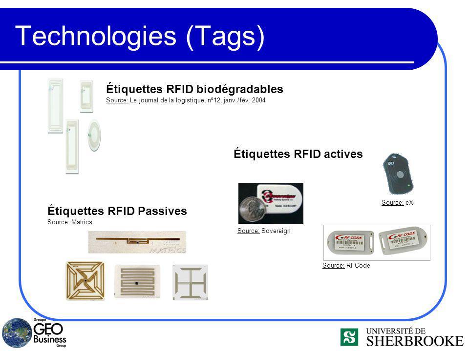 Coûts du matériel (RFID) Étiquettes RFID entre 0,25$ et 0,30$ chaque Devrait diminuer à 0,05$ dici 2006 Lecteur RFID entre 200$ et 1000$ chaque Bien que ces coûts ne soient pas très élevés, il faut penser que limplantation de la technologie RFID entraînera une réingénierie des processus dans la plupart des cas.