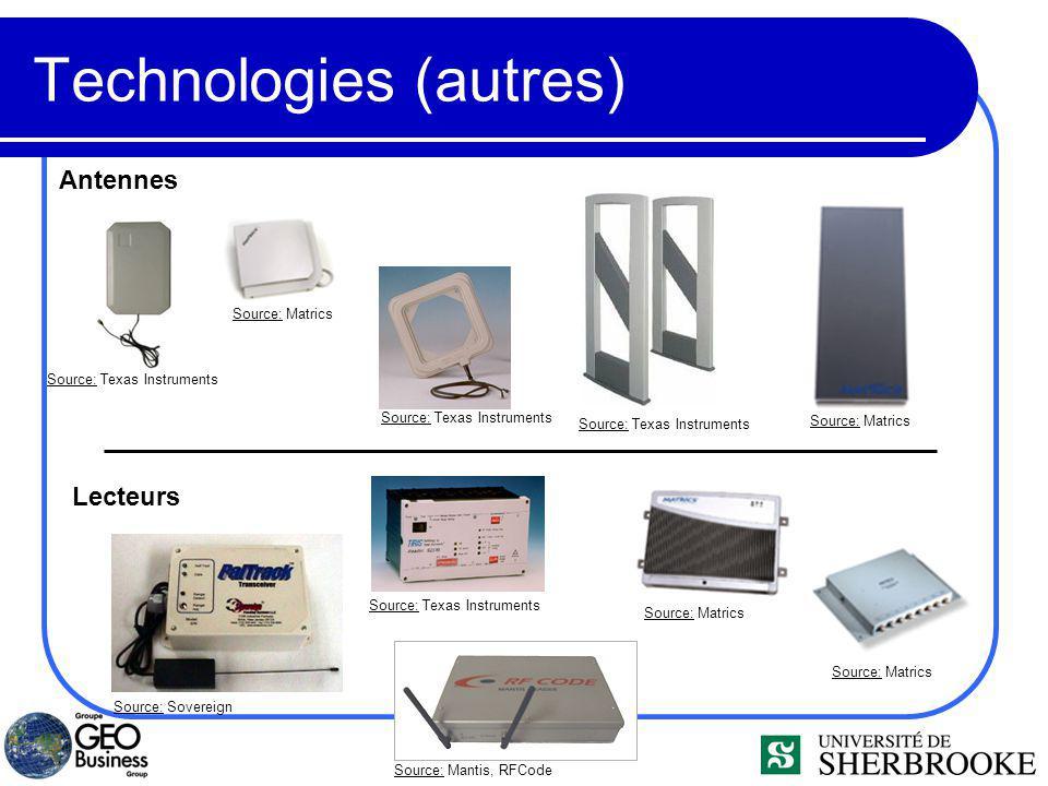 Technologies (autres) Antennes Source: Texas Instruments Source: Matrics Lecteurs Source: Sovereign Source: Mantis, RFCode Source: Texas Instruments Source: Matrics