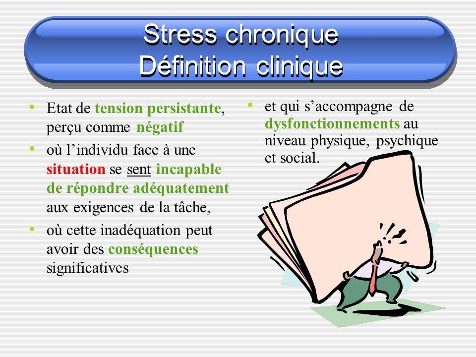 Stress chronique Définition clinique Etat de tension persistante, perçu comme négatif où lindividu face à une situation se sent incapable de répondre