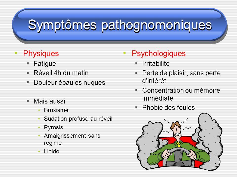 Symptômes pathognomoniques Physiques Fatigue Réveil 4h du matin Douleur épaules nuques Mais aussi Bruxisme Sudation profuse au réveil Pyrosis Amaigris