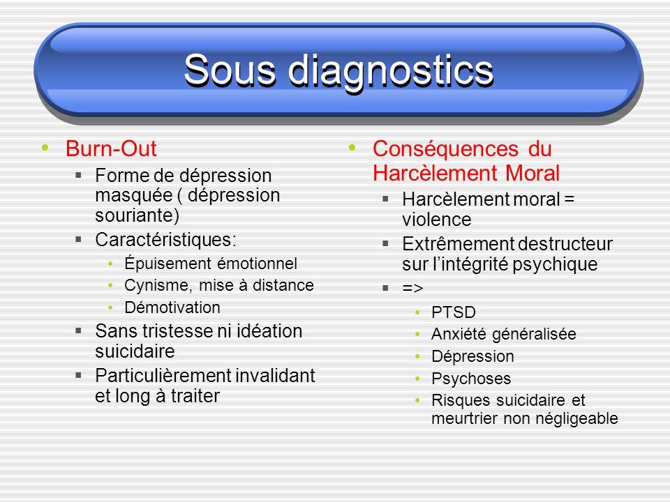 Sous diagnostics Burn-Out Forme de dépression masquée ( dépression souriante) Caractéristiques: Épuisement émotionnel Cynisme, mise à distance Démotiv