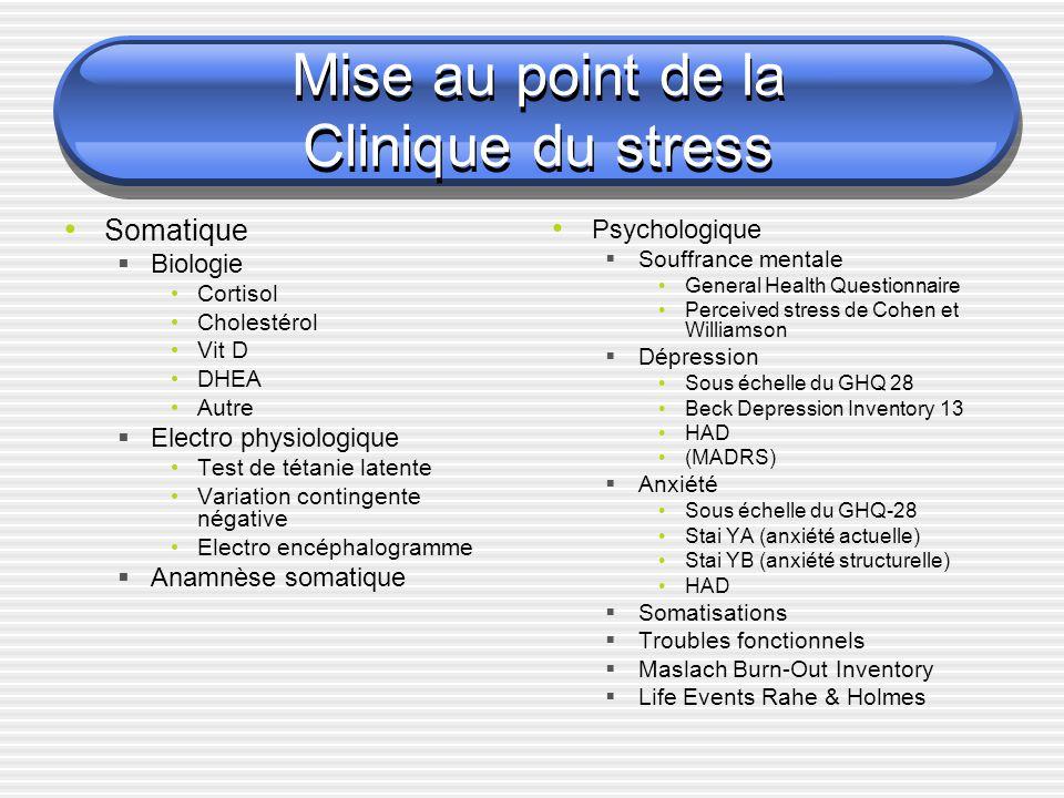 Mise au point de la Clinique du stress Somatique Biologie Cortisol Cholestérol Vit D DHEA Autre Electro physiologique Test de tétanie latente Variatio