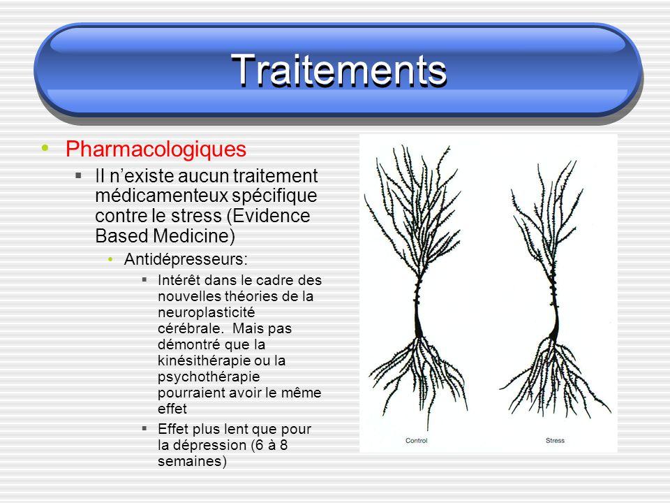 Traitements Pharmacologiques Il nexiste aucun traitement médicamenteux spécifique contre le stress (Evidence Based Medicine) Antidépresseurs: Intérêt