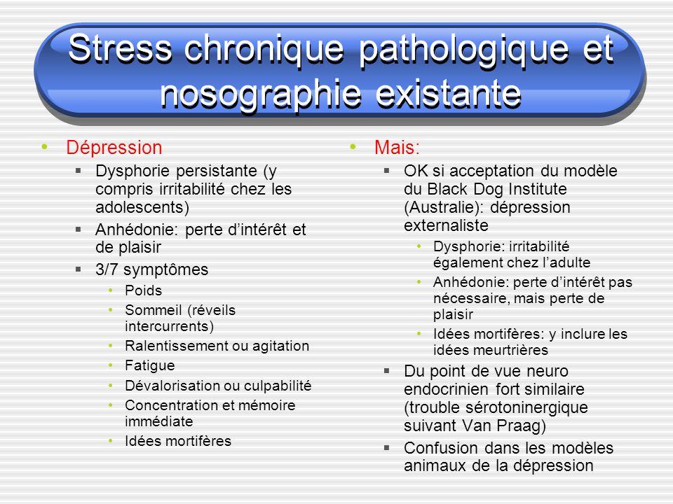 Stress chronique pathologique et nosographie existante Dépression Dysphorie persistante (y compris irritabilité chez les adolescents) Anhédonie: perte