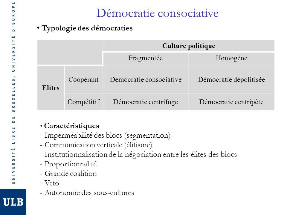 Démocratie consociative Typologie des démocraties Culture politique FragmentéeHomogène Elites CoopérantDémocratie consociativeDémocratie dépolitisée C