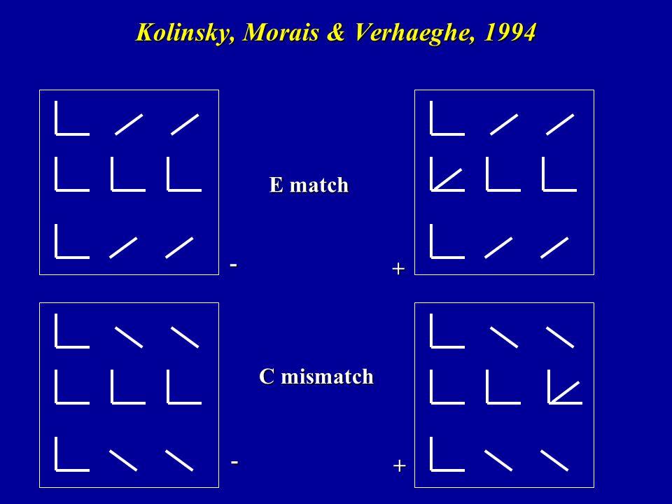 Kolinsky, Morais & Verhaeghe, 1994 E match -+ C mismatch -+