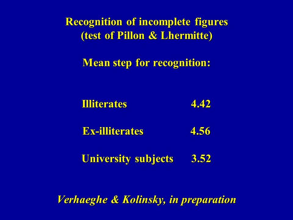 Norenzayan et al.(2002) Objet-cible; tâche: à quel groupe de 4 objets ressemble-t-il le plus.