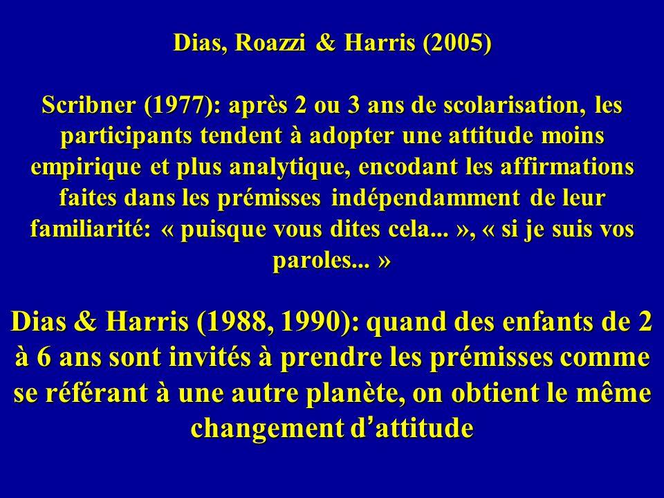 Dias, Roazzi & Harris (2005) Scribner (1977): après 2 ou 3 ans de scolarisation, les participants tendent à adopter une attitude moins empirique et pl