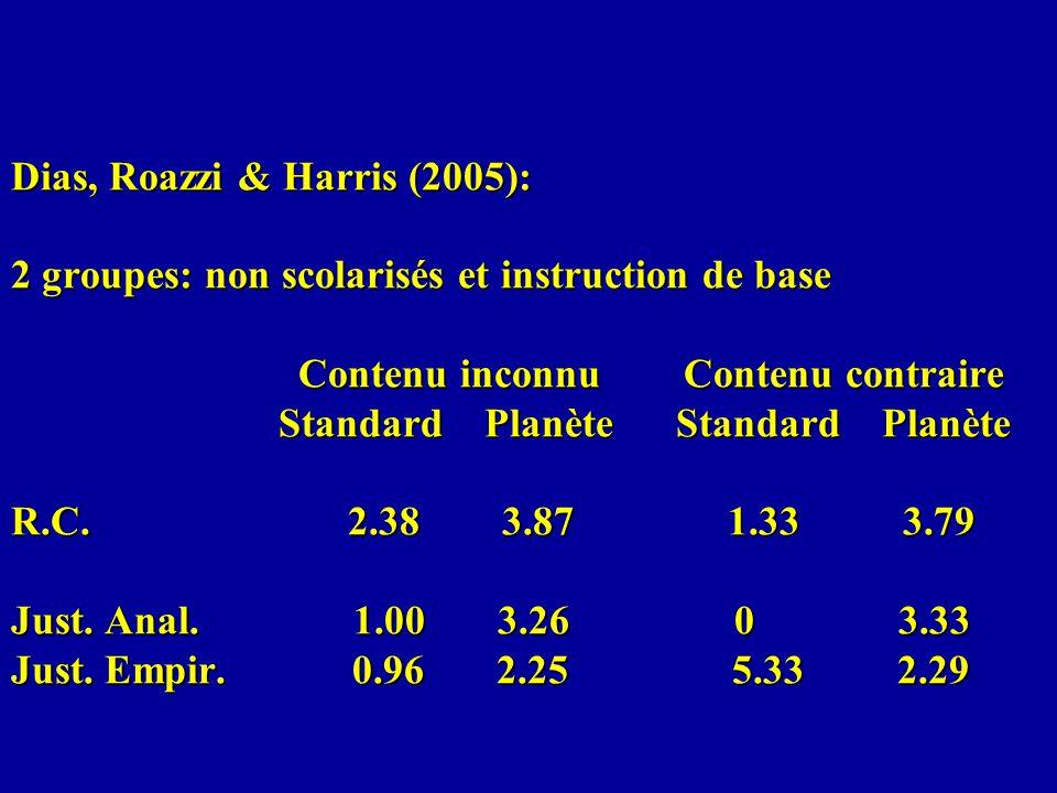 Dias, Roazzi & Harris (2005): 2 groupes: non scolarisés et instruction de base Contenu inconnu Contenu contraire Standard Planète Standard Planète R.C