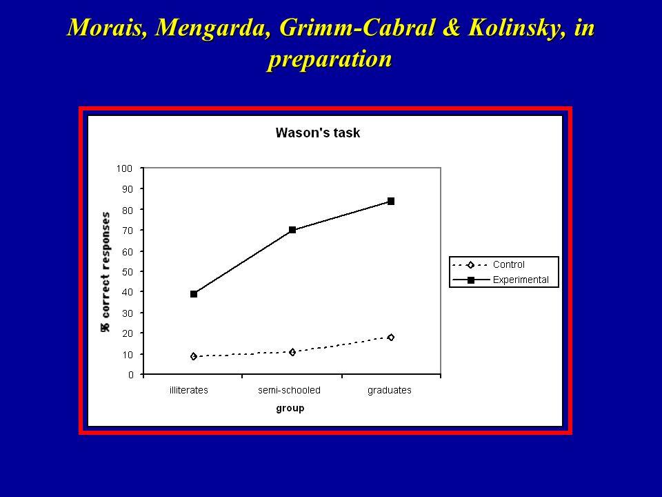 Morais, Mengarda, Grimm-Cabral & Kolinsky, in preparation