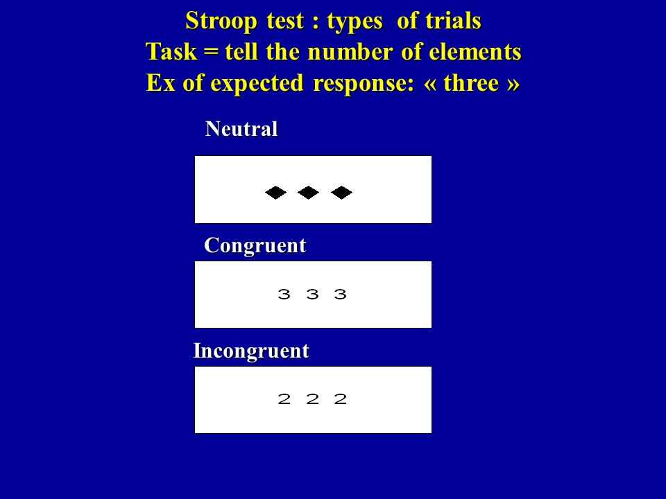Neutral Congruent Incongruent Stroop test : types of trials Task = tell the number of elements Ex of expected response: « three »