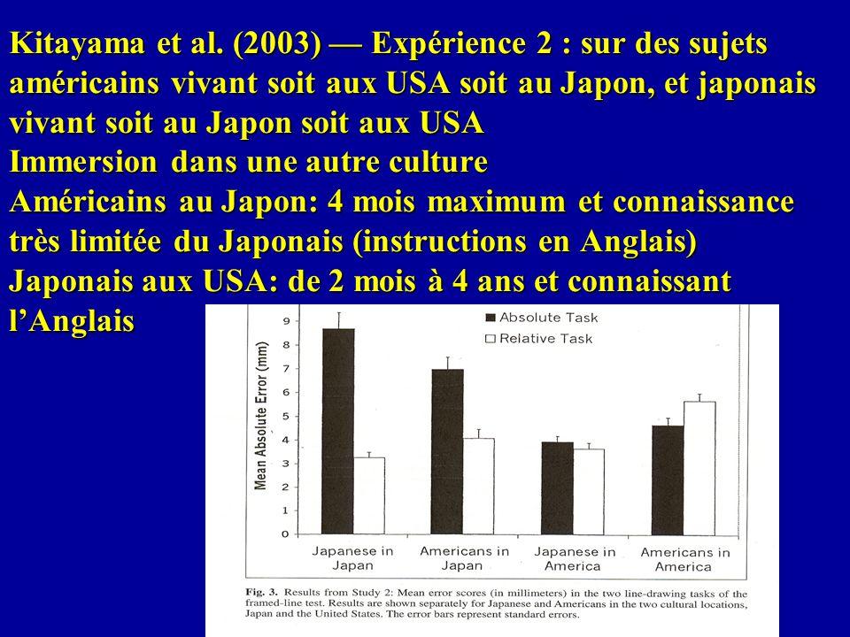 Kitayama et al. (2003) Expérience 2 : sur des sujets américains vivant soit aux USA soit au Japon, et japonais vivant soit au Japon soit aux USA Immer