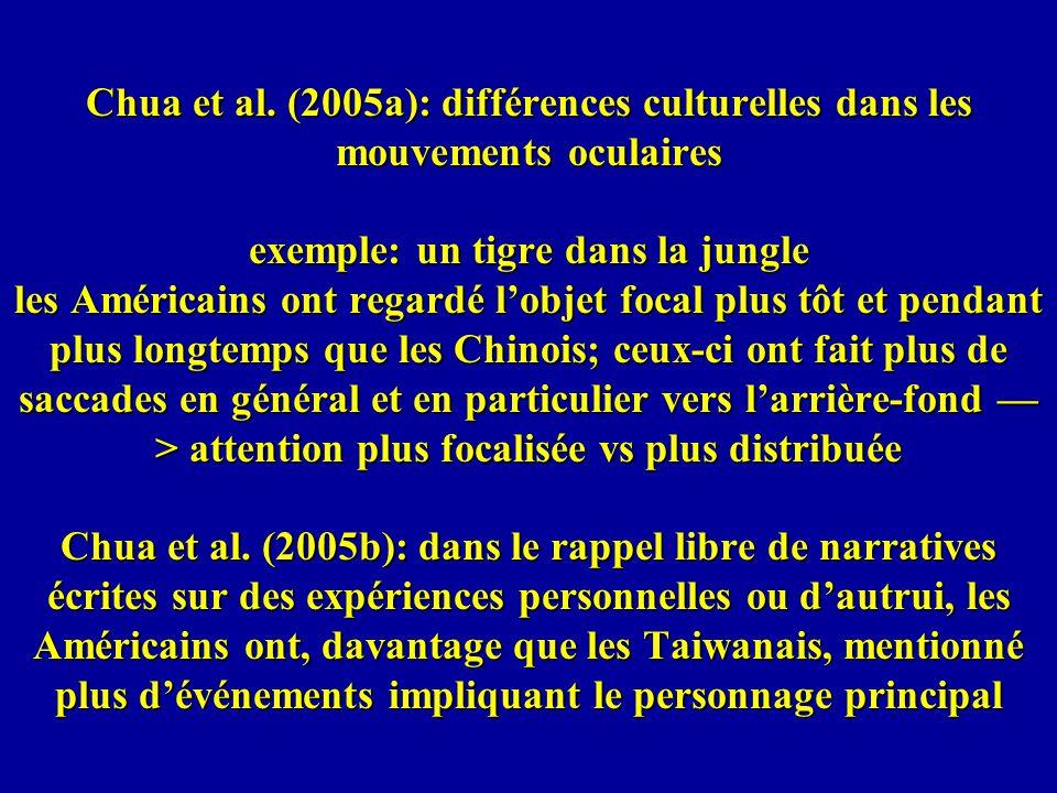 Chua et al. (2005a): différences culturelles dans les mouvements oculaires exemple: un tigre dans la jungle les Américains ont regardé lobjet focal pl