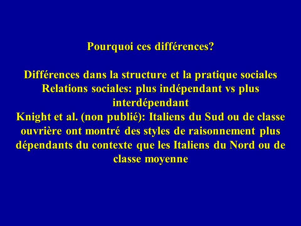 Pourquoi ces différences? Différences dans la structure et la pratique sociales Relations sociales: plus indépendant vs plus interdépendant Knight et