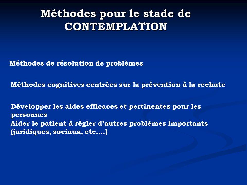 Méthodes pour le stade de CONTEMPLATION Méthodes de résolution de problèmes Méthodes cognitives centrées sur la prévention à la rechute Développer les