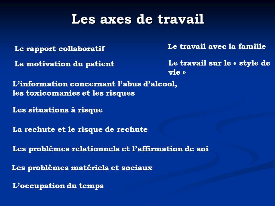 Les axes de travail Le rapport collaboratif La motivation du patient Linformation concernant labus dalcool, les toxicomanies et les risques Les situat