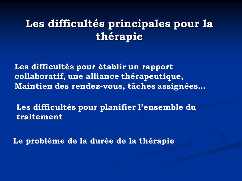 Les difficultés principales pour la thérapie Les difficultés pour établir un rapport collaboratif, une alliance thérapeutique, Maintien des rendez-vou