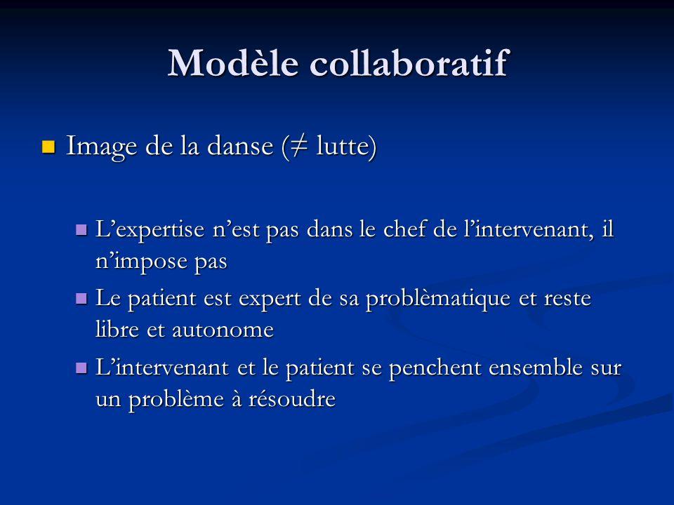 Modèle collaboratif Image de la danse ( lutte) Image de la danse ( lutte) Lexpertise nest pas dans le chef de lintervenant, il nimpose pas Lexpertise