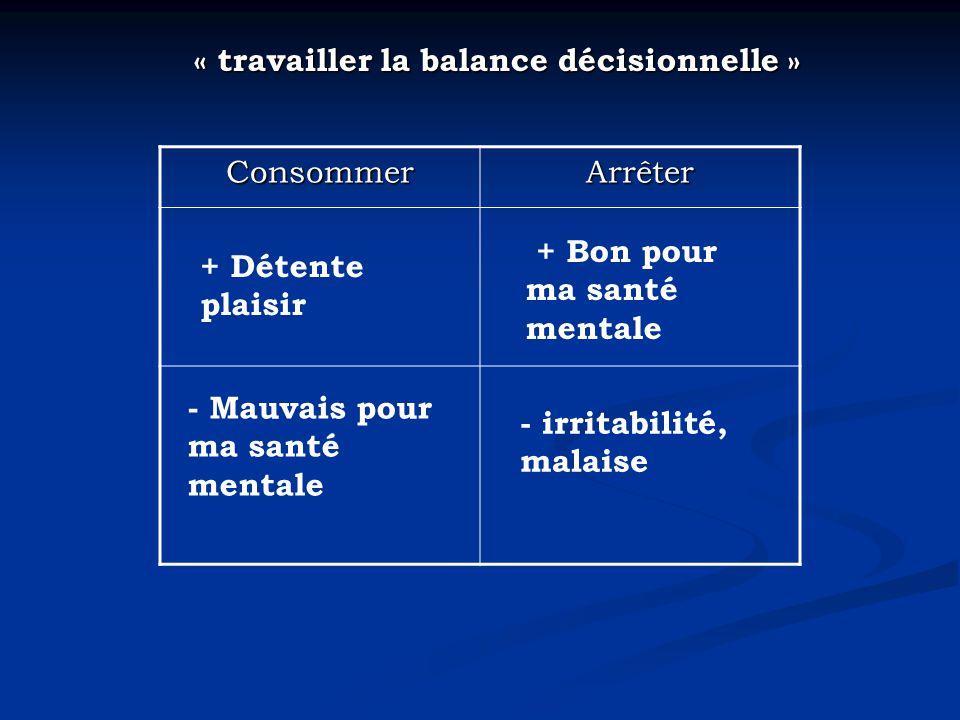 « travailler la balance décisionnelle » « travailler la balance décisionnelle » ConsommerArrêter + Détente plaisir - Mauvais pour ma santé mentale + Bon pour ma santé mentale - irritabilité, malaise