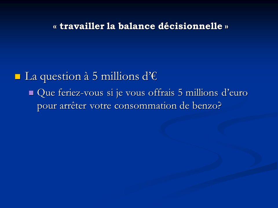« travailler la balance décisionnelle » « travailler la balance décisionnelle » La question à 5 millions d La question à 5 millions d Que feriez-vous