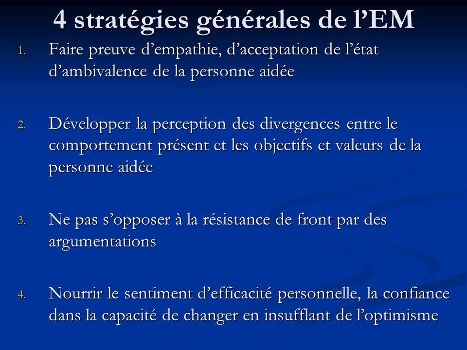 4 stratégies générales de lEM 1. Faire preuve dempathie, dacceptation de létat dambivalence de la personne aidée 2. Développer la perception des diver