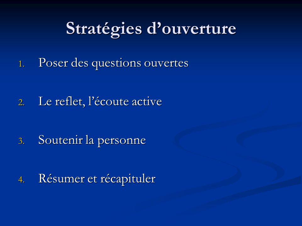 Stratégies douverture 1. Poser des questions ouvertes 2. Le reflet, lécoute active 3. Soutenir la personne 4. Résumer et récapituler