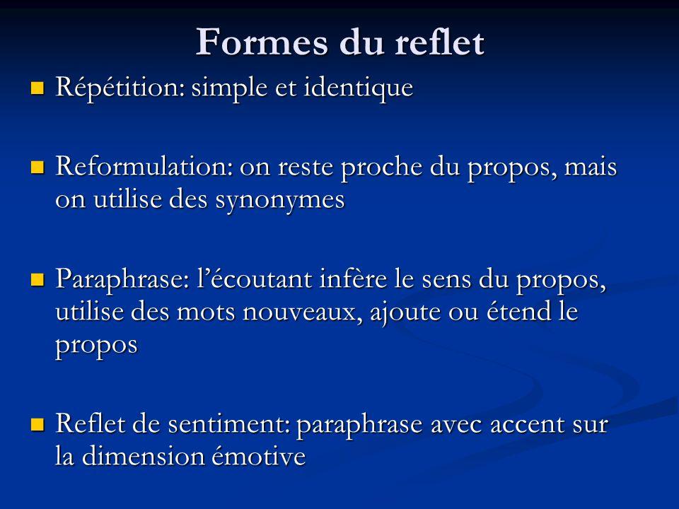 Formes du reflet Répétition: simple et identique Répétition: simple et identique Reformulation: on reste proche du propos, mais on utilise des synonym