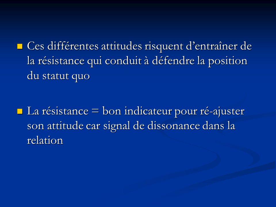 Ces différentes attitudes risquent dentraîner de la résistance qui conduit à défendre la position du statut quo Ces différentes attitudes risquent den