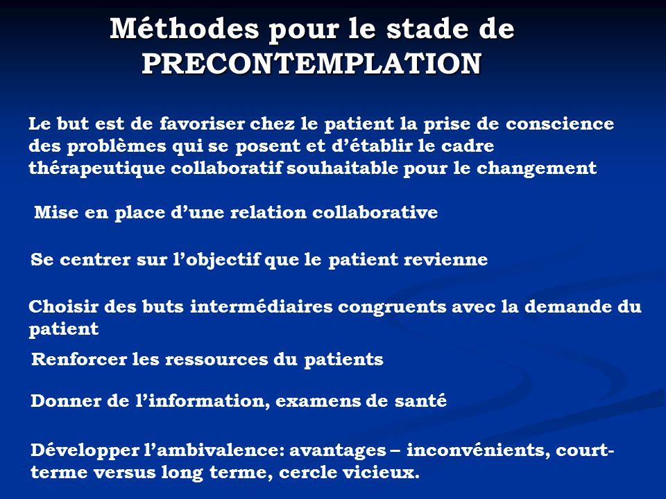 Méthodes pour le stade de PRECONTEMPLATION Le but est de favoriser chez le patient la prise de conscience des problèmes qui se posent et détablir le c