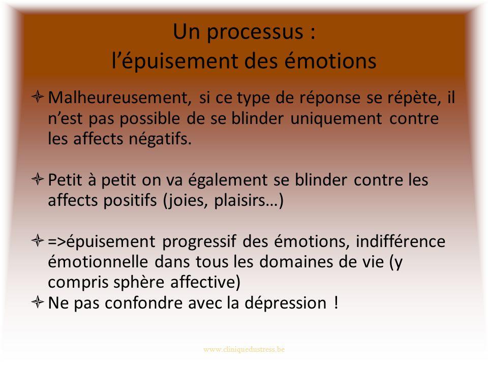Un processus : lépuisement des émotions Malheureusement, si ce type de réponse se répète, il nest pas possible de se blinder uniquement contre les affects négatifs.